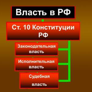 Органы власти Малых Дербетов